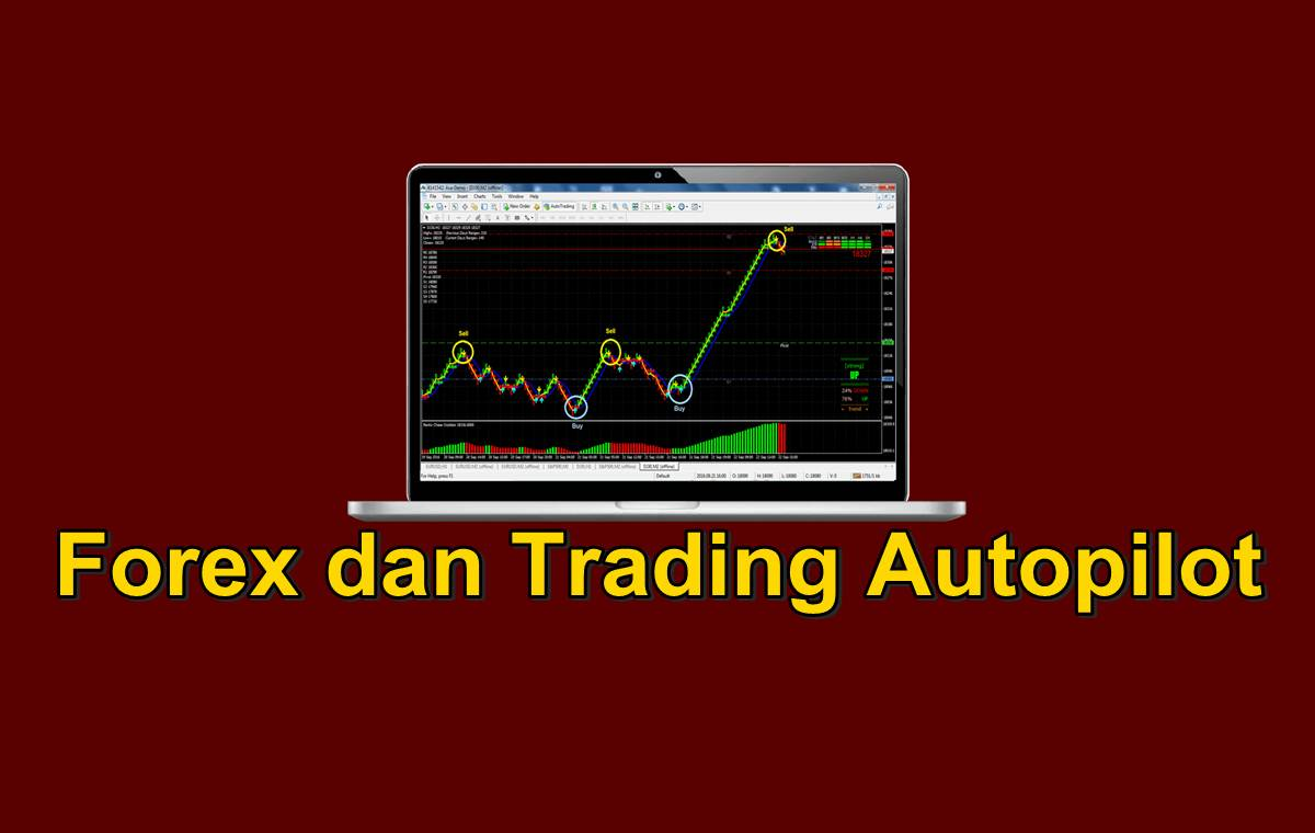 pengertian trading binary option